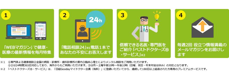 1:「WEBマガジン」で健康?医療の最新情報を毎月特集 2:「電話相談24」電話一本であなたの不安にお答えします 3:信頼できる名医?専門医ご紹介「ベス?#21435;喪咯`ズ?サービス」 4:毎週2回 役立つ情報満載のメールマガジンをお届けします